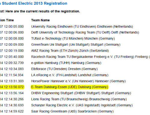 Geschafft! Das E-Team fährt nach Hockenheim!